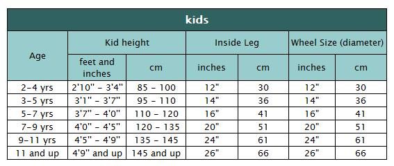 Bike Sizes For Kids Calculator sizing charts kids